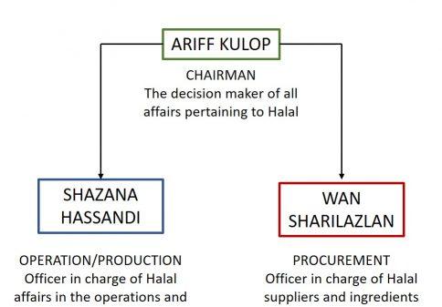 HALAL CHART_v2